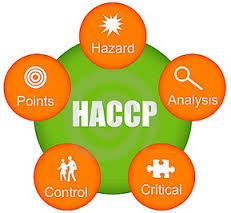 HACCP - Hazzard Analysis Critical Control Points