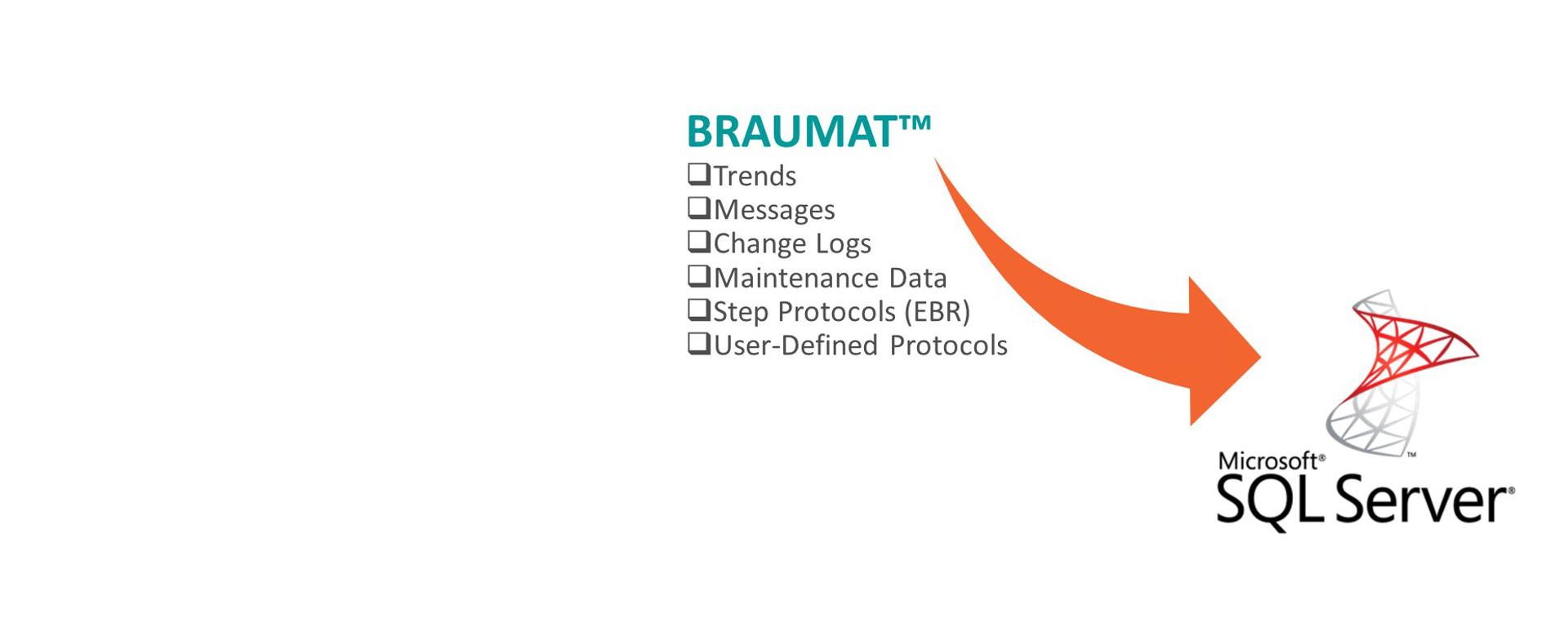 BRAUMAT SQL Long-Term Archiving